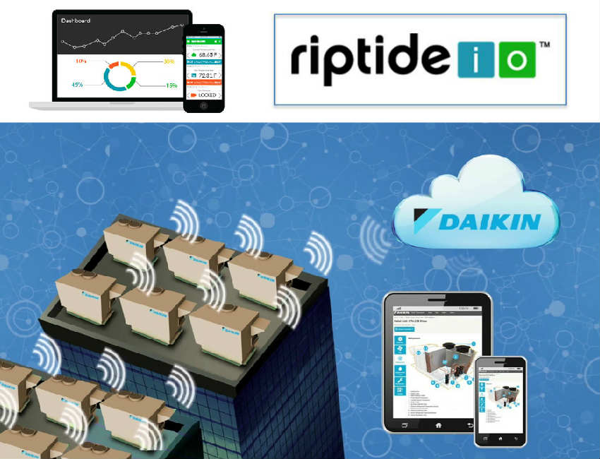 Daikin Applied-Riptide IO - ACR Journal