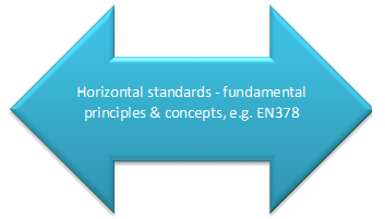 Horizontal standards - ACR Journal