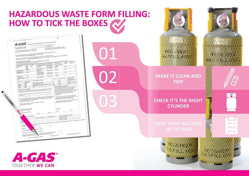refrigerant paperwork waste legal