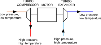 MIRAI operation-principle