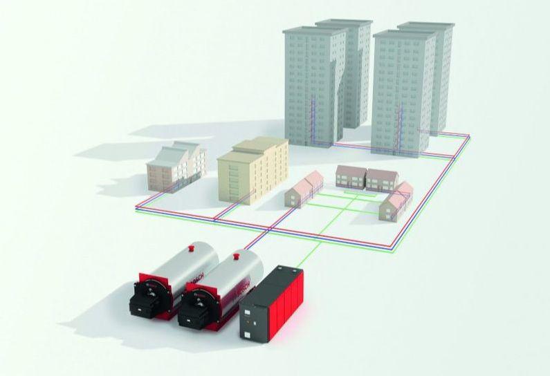 heat pump district heating