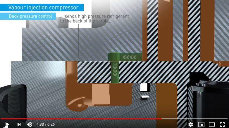 daikin air conditioning VRV heat pump seasonal efficiency