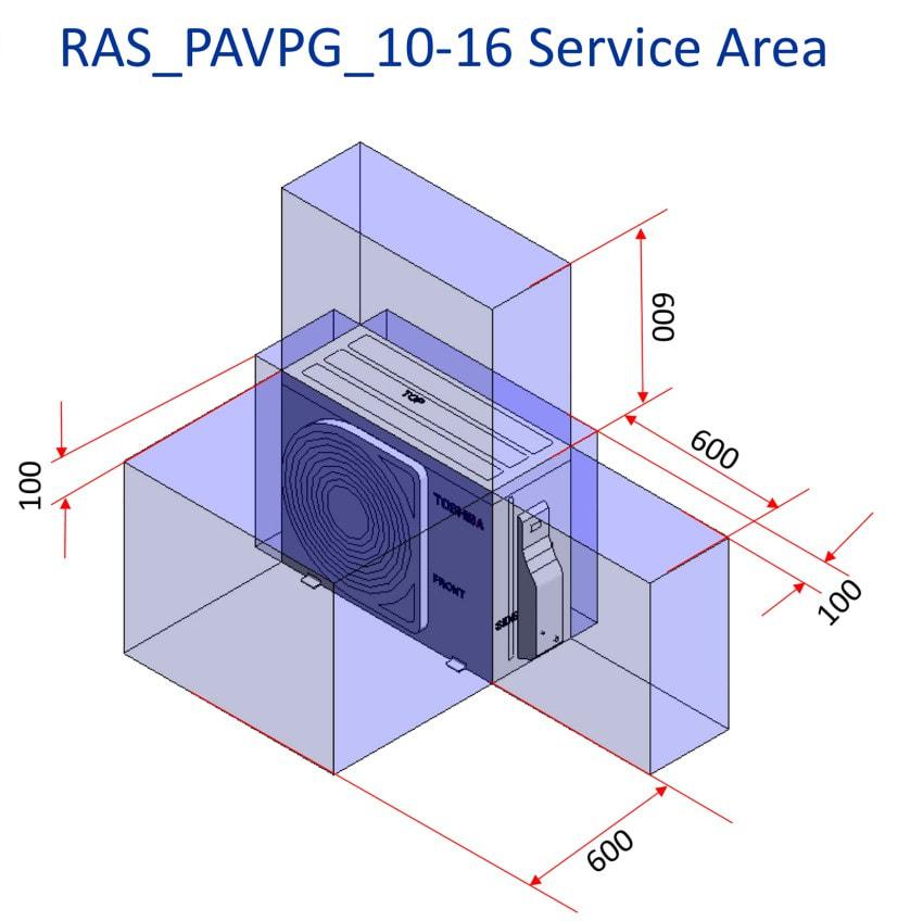 R32 VRF air conditioning design BIM refrigerant