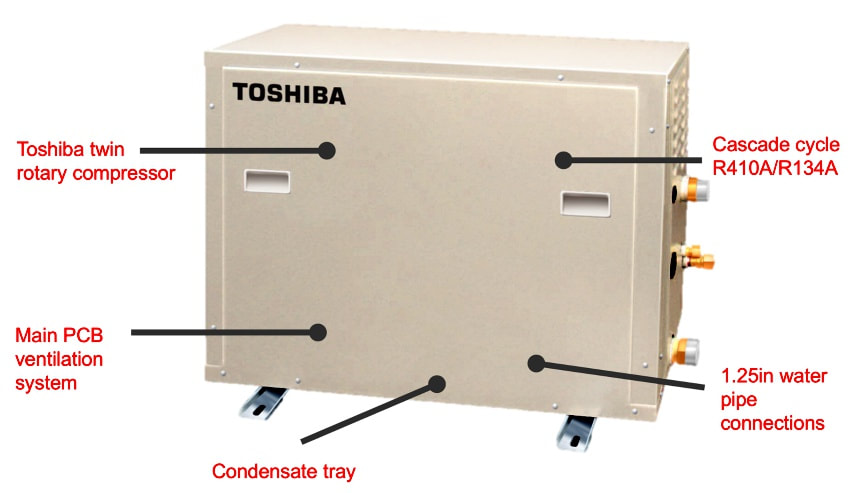 toshiba air conditioning vrf hot water module equipment