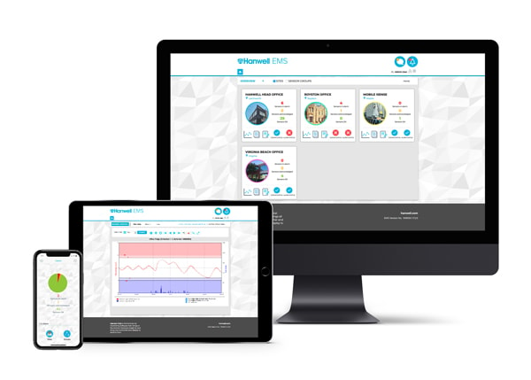 The EMS sofware platform from Hanwell Solutions