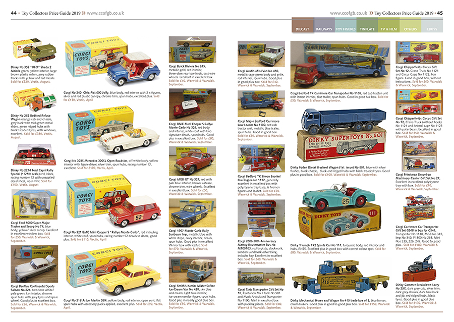 Toy Collectors Price Guide 2019 - Collectors Club of Great