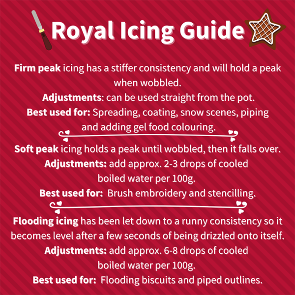 Royal icing guide