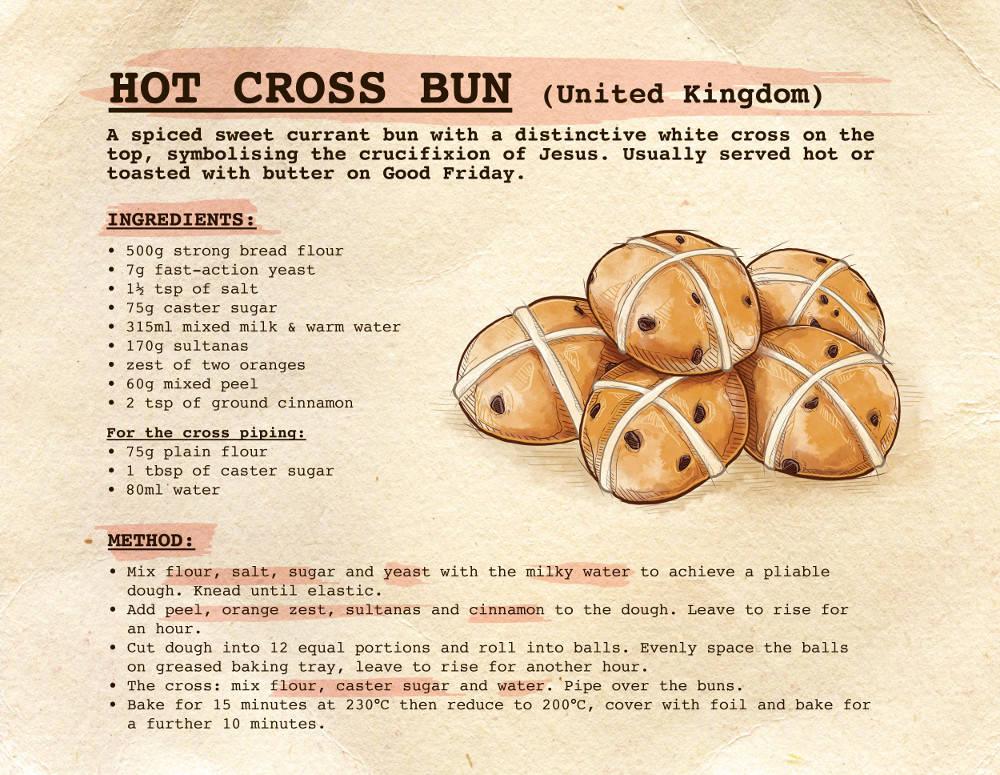 easter_treats_hot_cross_buns_recipe
