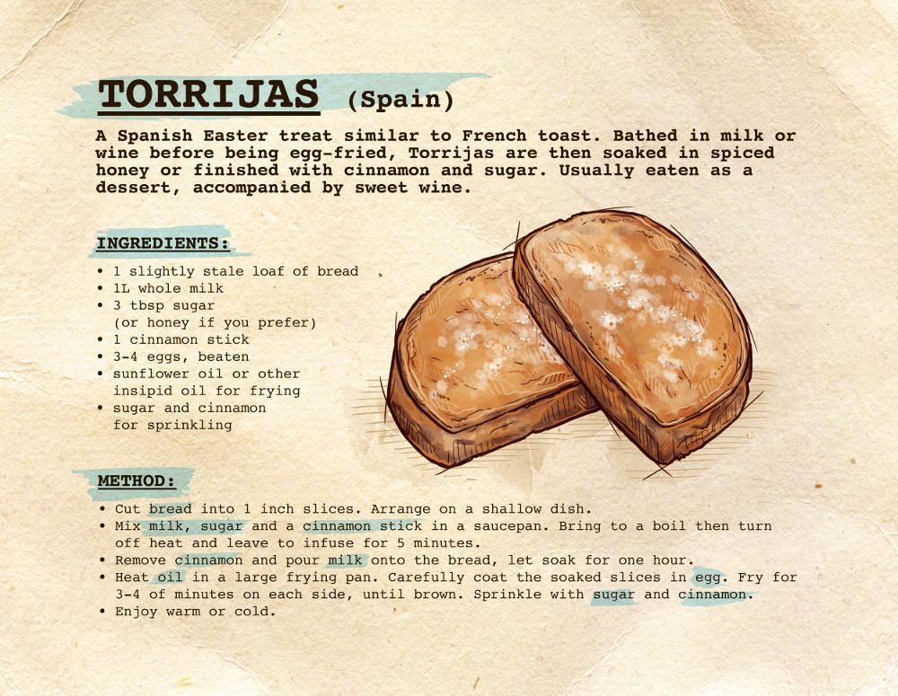 easter_treats_torrijas_recipes