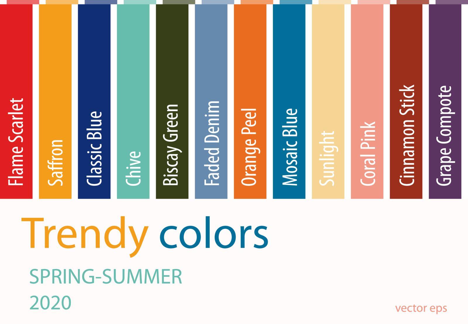 Colour trends chart