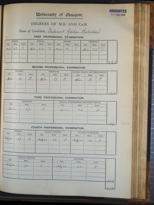 Frederick-G-Robertson-Records-Credit-University-of-Glasgow-41304.jpg