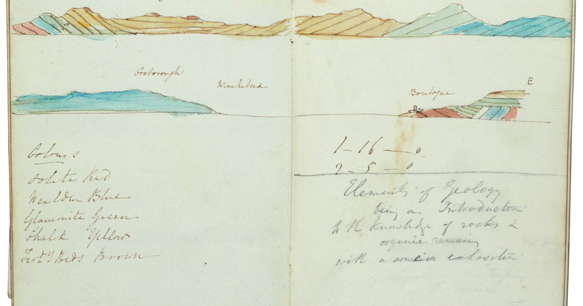 Sir Charles Lyell collection acquired by University of Edinburgh