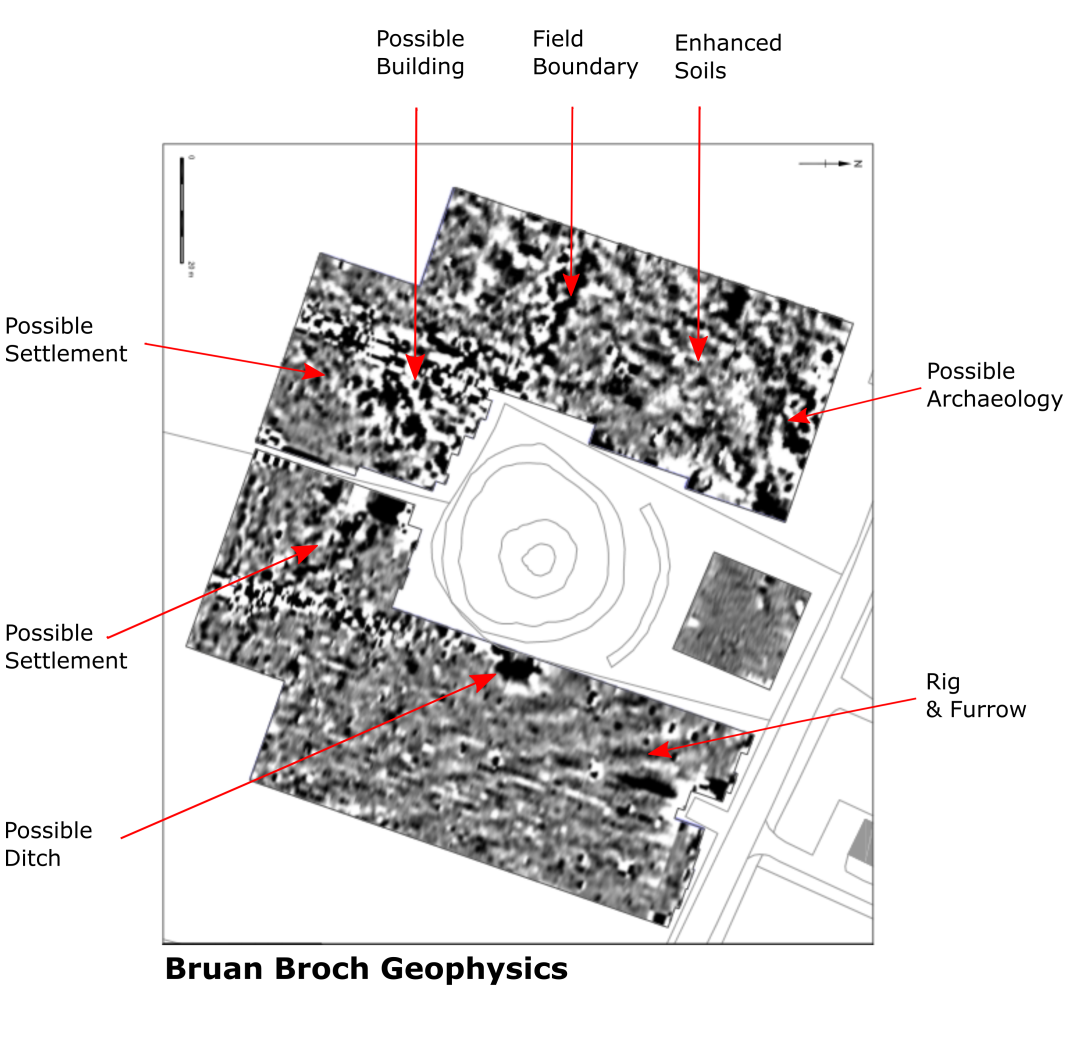bruan-broch-geophysics-annotated-79203.png