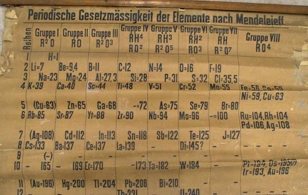 periodic-table-001-02429.jpg