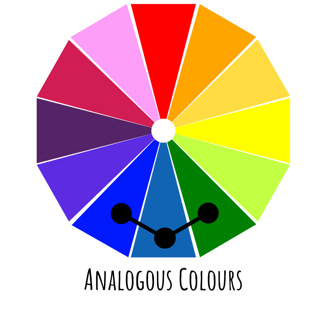Analogous colours