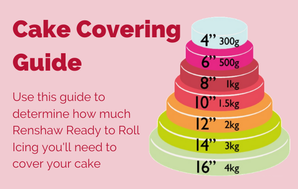Renshaw-cake-icing-covering-guide