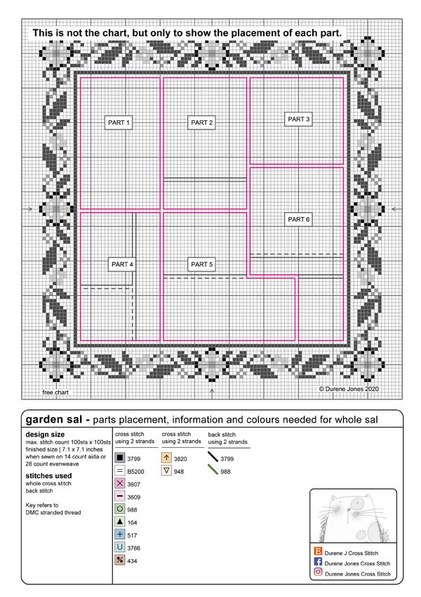 garden-sal-chart-info
