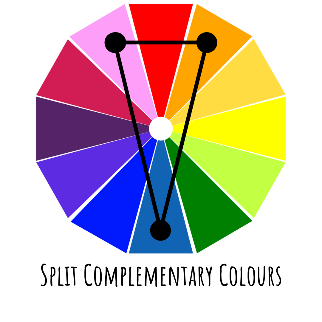 Split complementary colours
