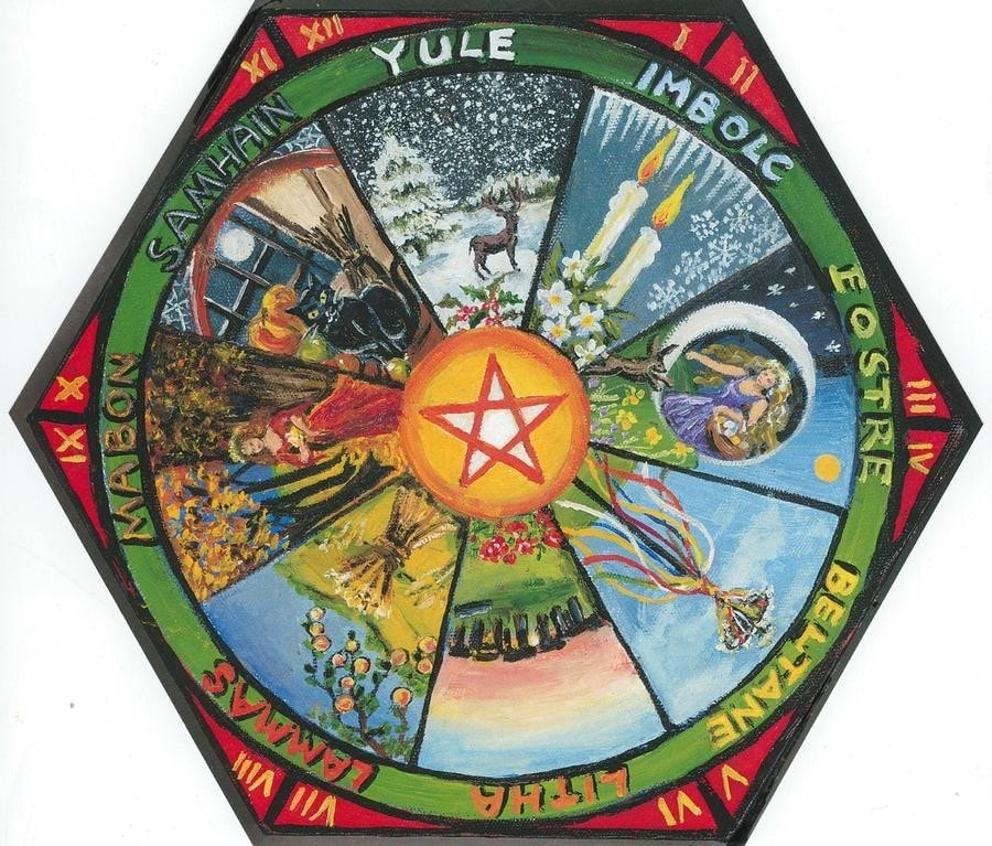The Wheel of the Year (1)