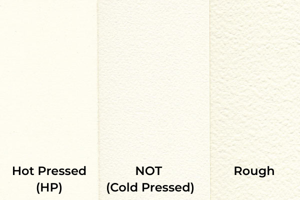 Comparison of the types of watercolour paper