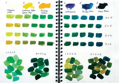 Acrylic colour mixing
