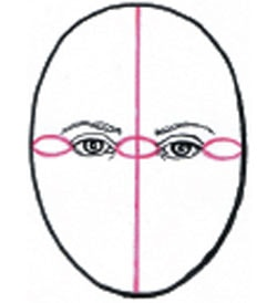 portrait painting - eye position - Step 2