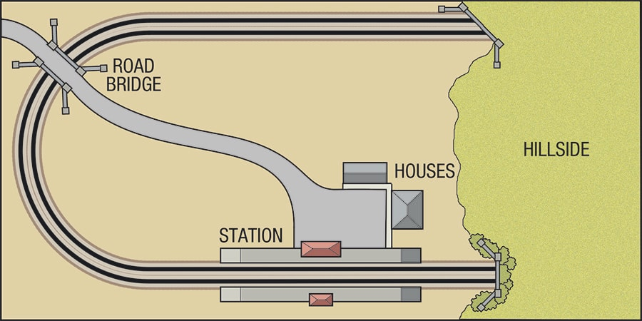 Model railway track plan ideas - World Of Railways