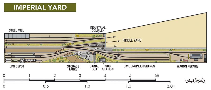 Imperial Yard N gauge Trackplan