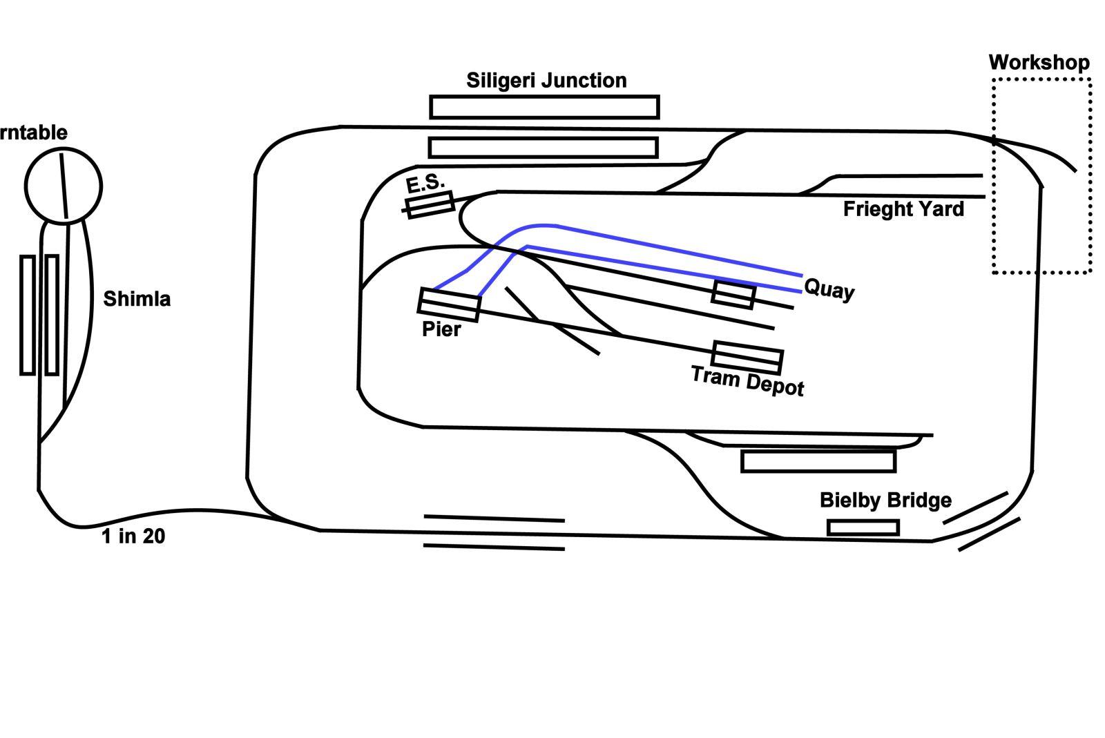 Biscuit Tin Garden Railway track plan