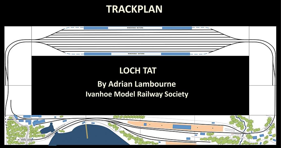 Loch Tat trackplan N gauge layout