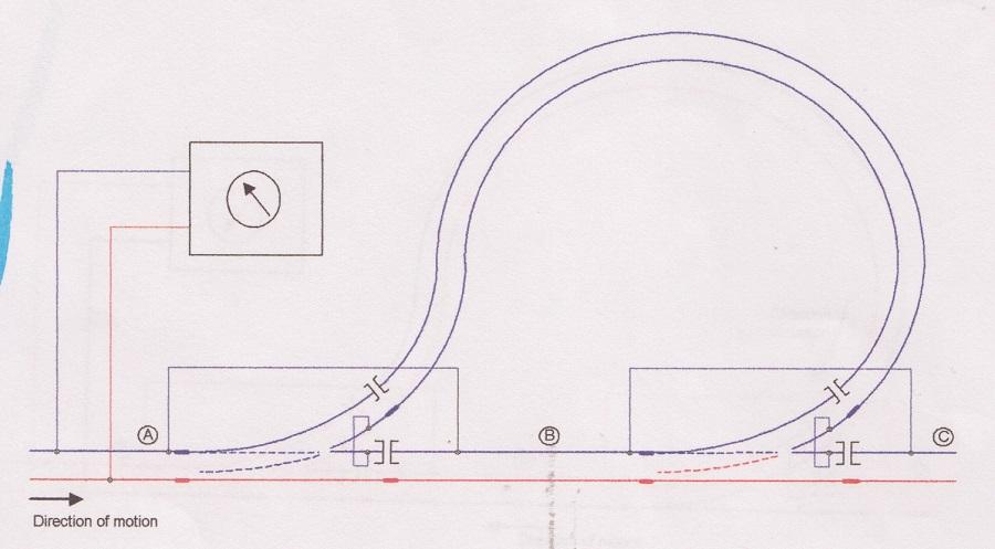 DC loop wiring