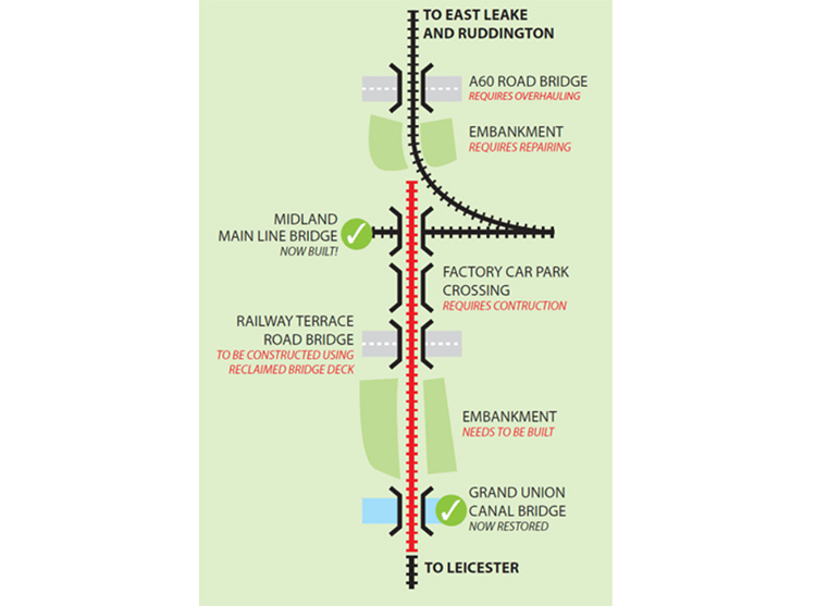 GCR extension map