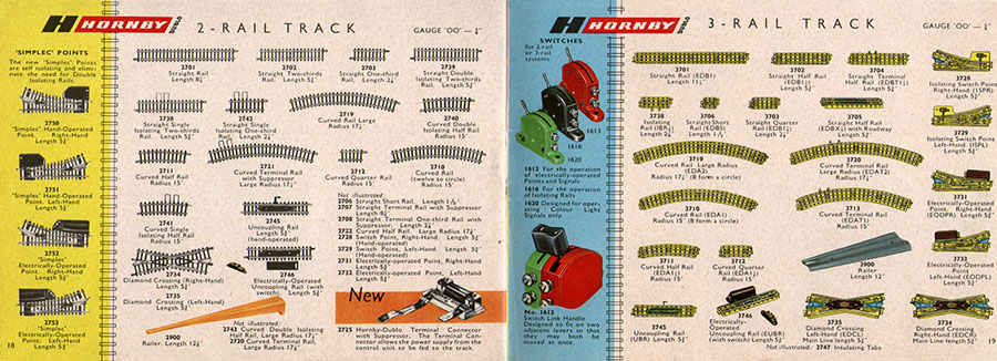 Hornby 3-rail