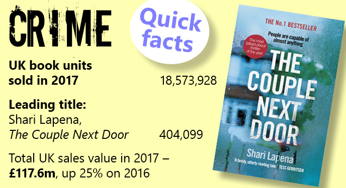 Bestselling crime book stats 2017